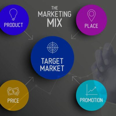 Estudiar máster en marketing